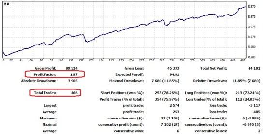 2014年6月~1月までのミラートレーダーリアル取引実績