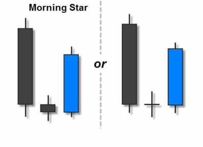 Star online market forex