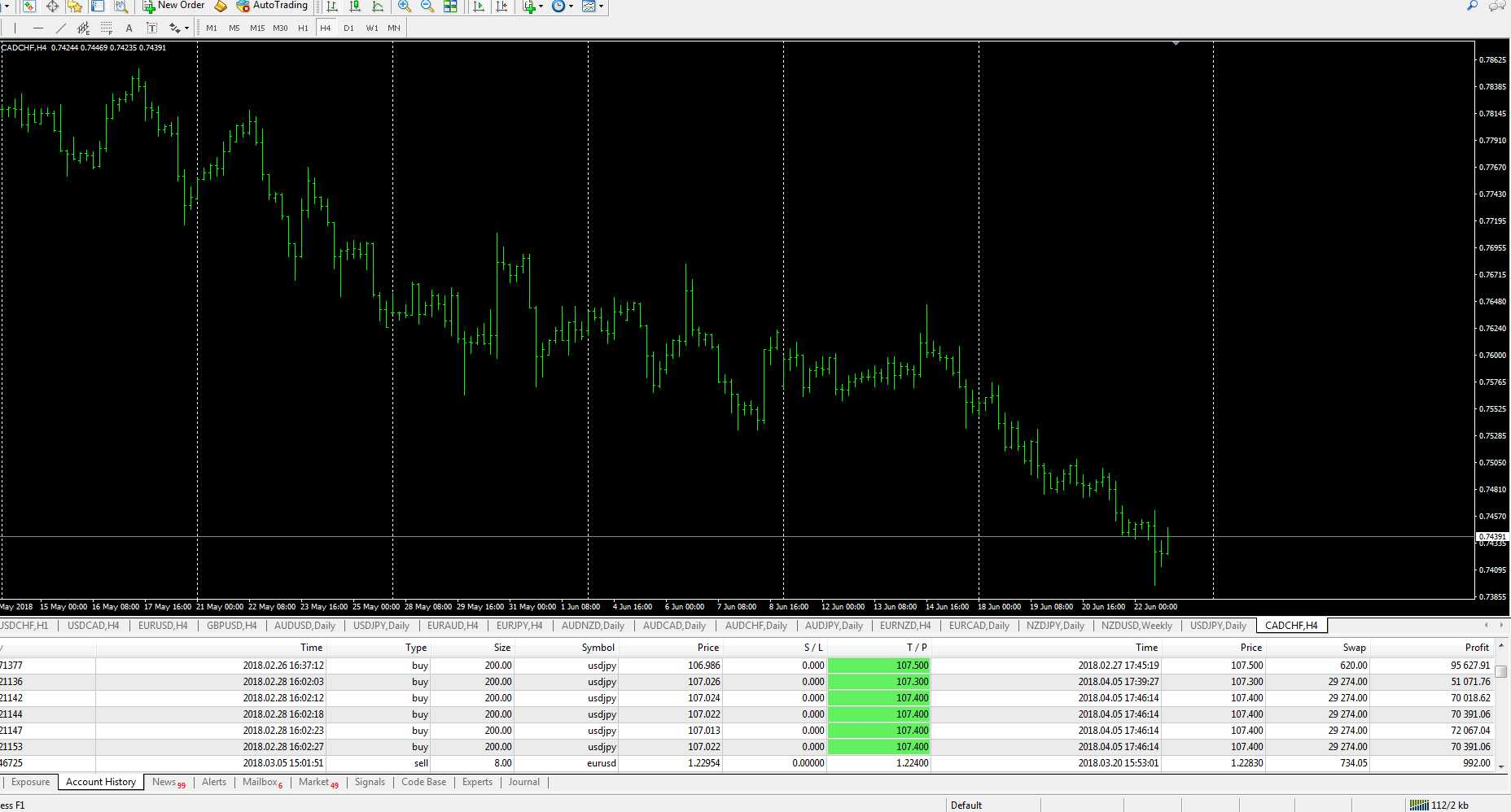 Forex4live