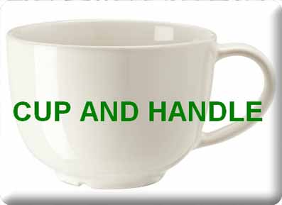 What is cup in forex