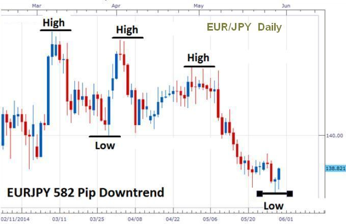 Forex entry psychology