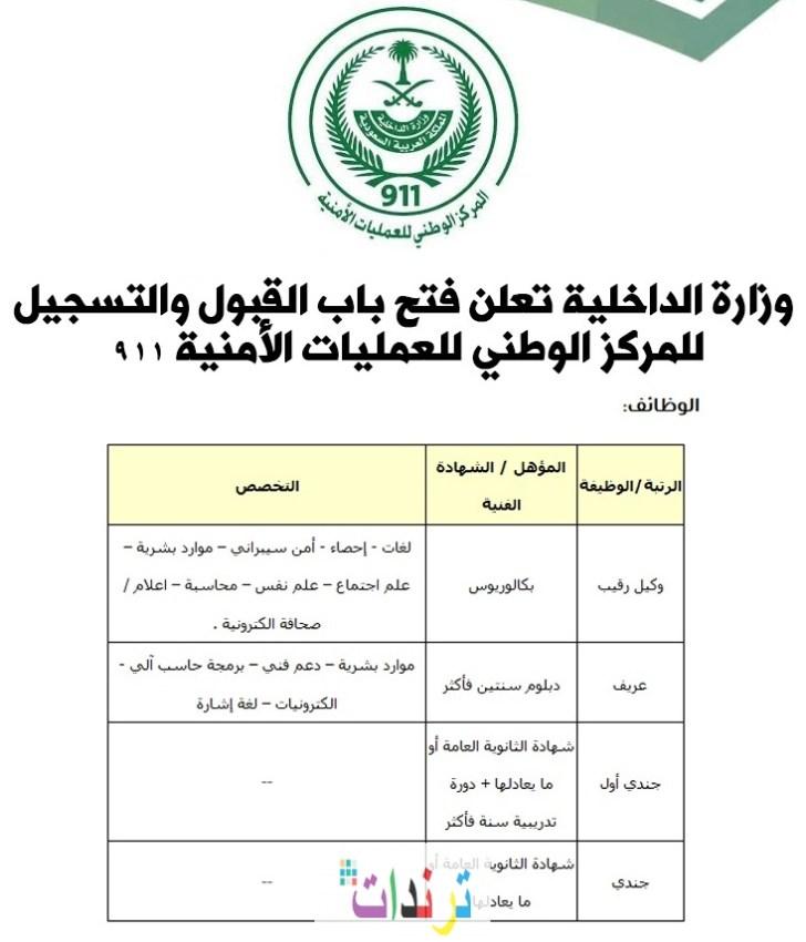 أبشر للتوظيف تسجيل وظائف المركز الوطني للعمليات الامنية 1442