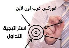 استراتيجية التداول