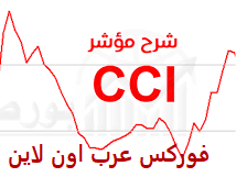 مؤشر cci
