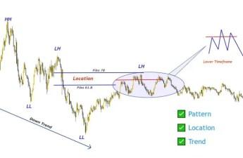 forex reversal patterns