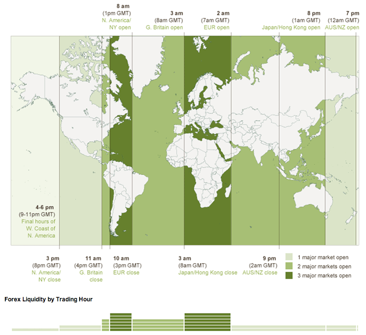 forex market hours forex