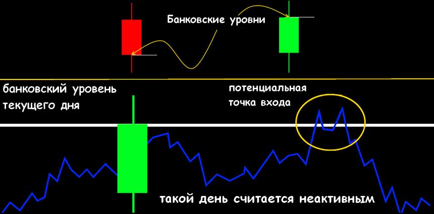 80 strategi perdagangan untuk pemula