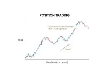 Forex Breakout Trading Strategies That Work