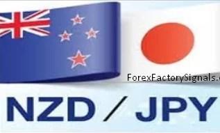NEW NZDJPY FOREX FACTORY SIGNALS-FREE FX SIGNALS