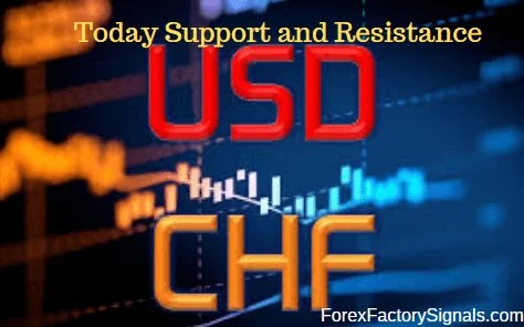 TODAY USDCHF SUPPORT AND RESISTANCE LEVEL
