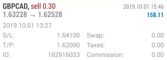 CLOSED GBPCAD TRADE EARN + 70 PIPS