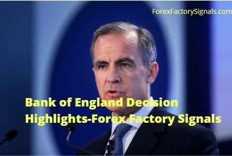 Bank of England Decision Highlights-Forex Factory Signals