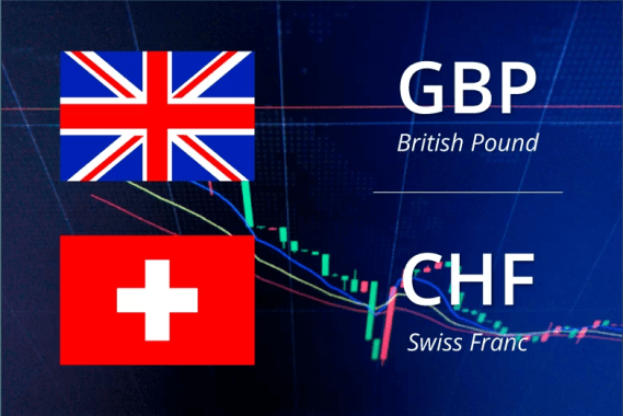 NEW GBPCHF FREE FOREX SIGNALS-FOREX FACTORY SIGNALS