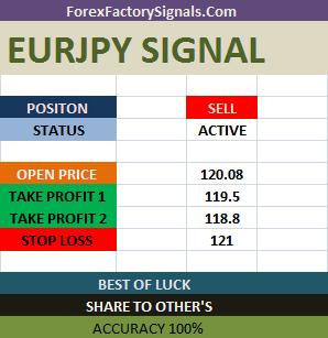 Best Forex Signals-Profit Forex Signals-Top Forex Signals