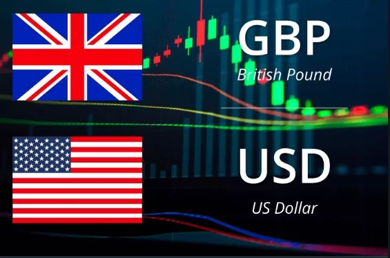 NEW GBPUSD FREE FOREX SIGNALS-FOREX FACTORY SIGNALS
