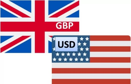 Gbpusd free forex signals online with real time-forex free signals