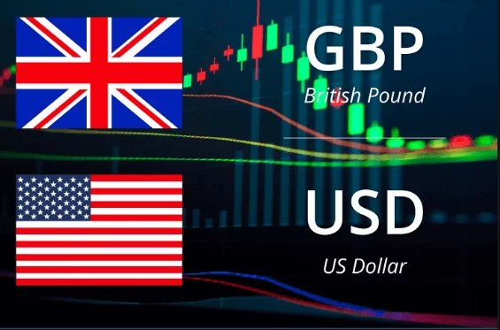 Gbpusd forex signal factory-free forex signals online with real time