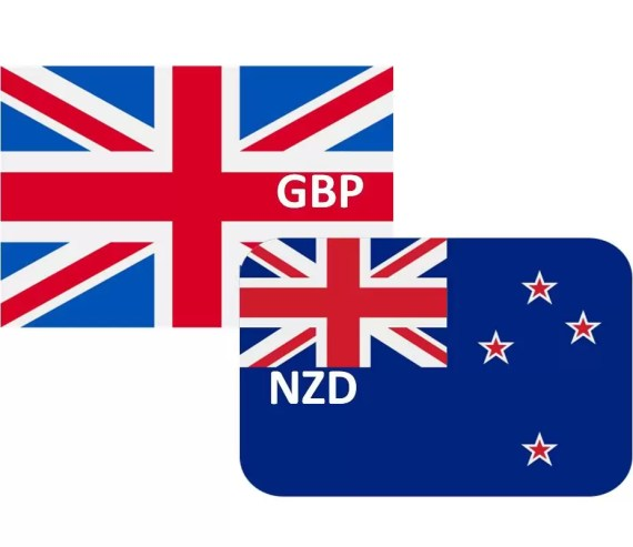 Gbpnzd forex free signals-signal forex free-forex signals free