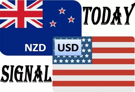 NEW NZDUSD FREE FOREX SIGNALS-DAILY FOREX SIGNALS