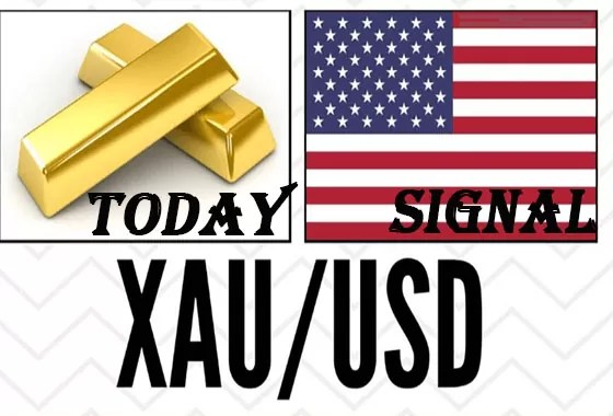 New XAUUSD Signal-Forex trading signals-Free Forex Signals