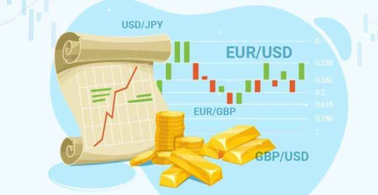 Forex Tips For Traders 2020