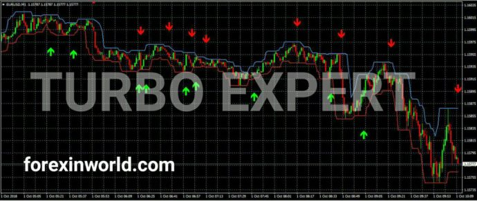 TURBO EXPERT BINARY OPTION INDICATOR