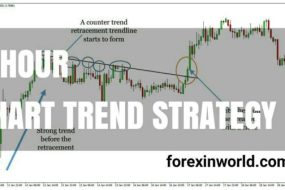 4hr chart trend strategy