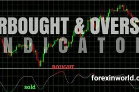 Overbought & Oversold indicator