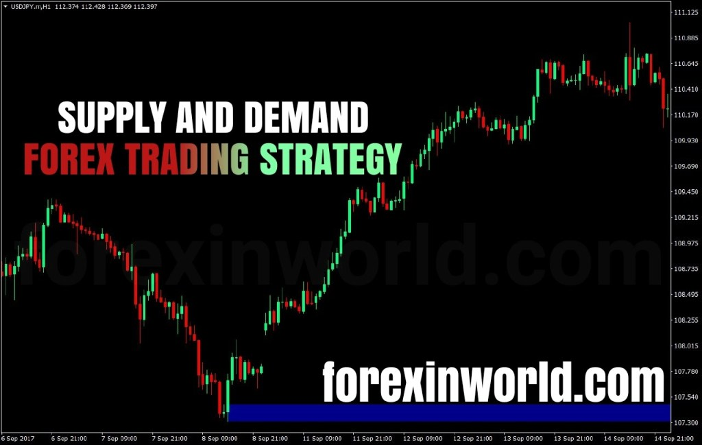 supply and demand forex trading strategy