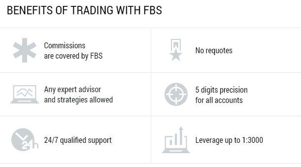 Fonctionnalités FBS FBS propose des crypto-devises