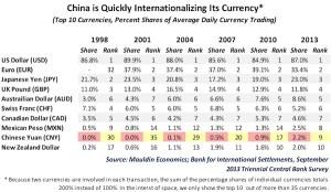 Trade_Currencies_Global_Forex_Kong