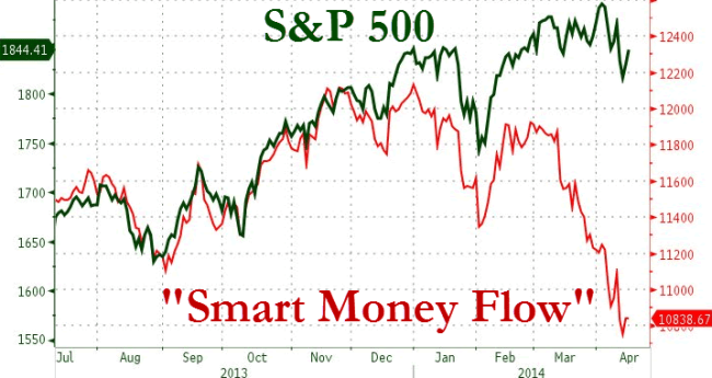 20140416_smart_money_Forex_Kong