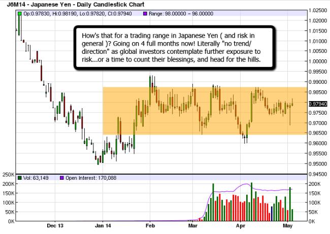 JPY_Trading_Range_Forex_Kong