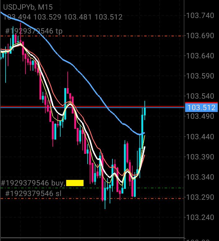 Beat the market maker btmm