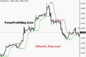 download BBands Stop v1 forex indicator for mt4 l Forex
