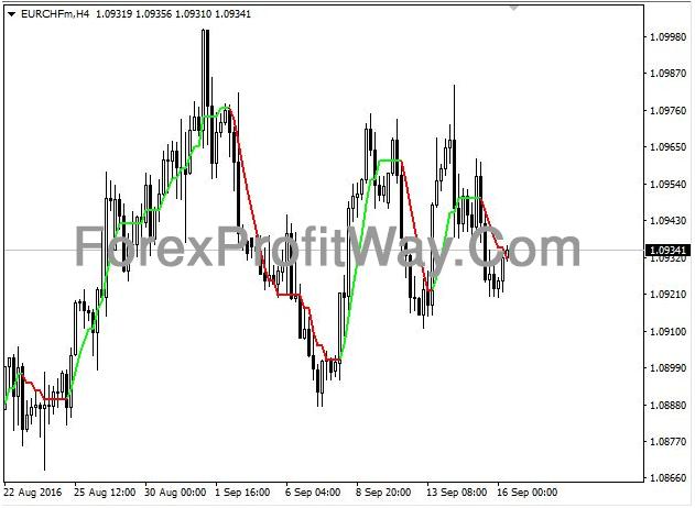 Download Buzzer Forex Indicator Mt4 l Forex Mt4 Indicators