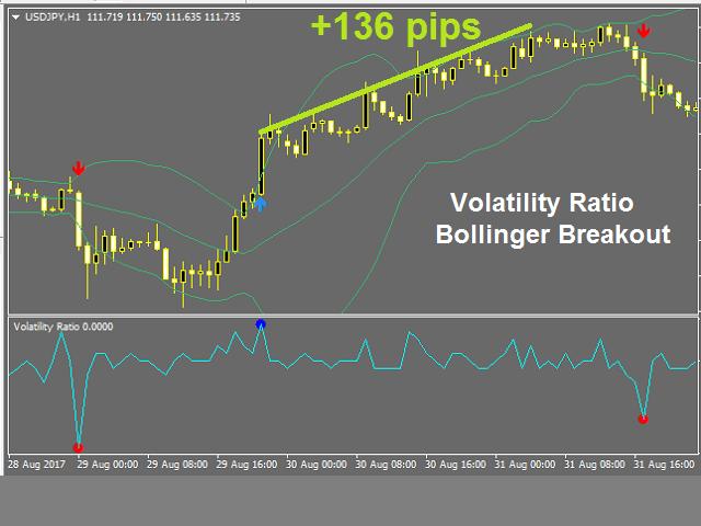 volatility-ratio-screen-1434
