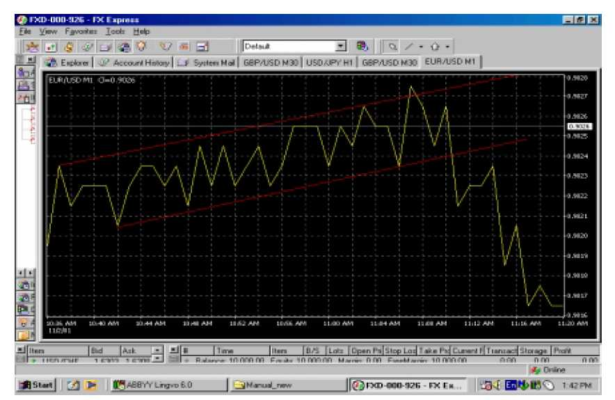 forex accurate system