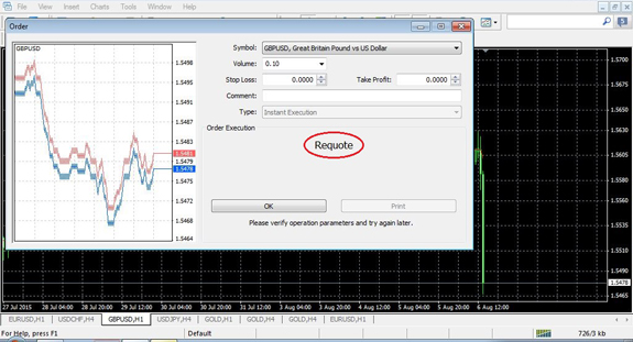 Requote in Forex Trading