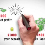 The best way to become profitable on the Forex Online market?