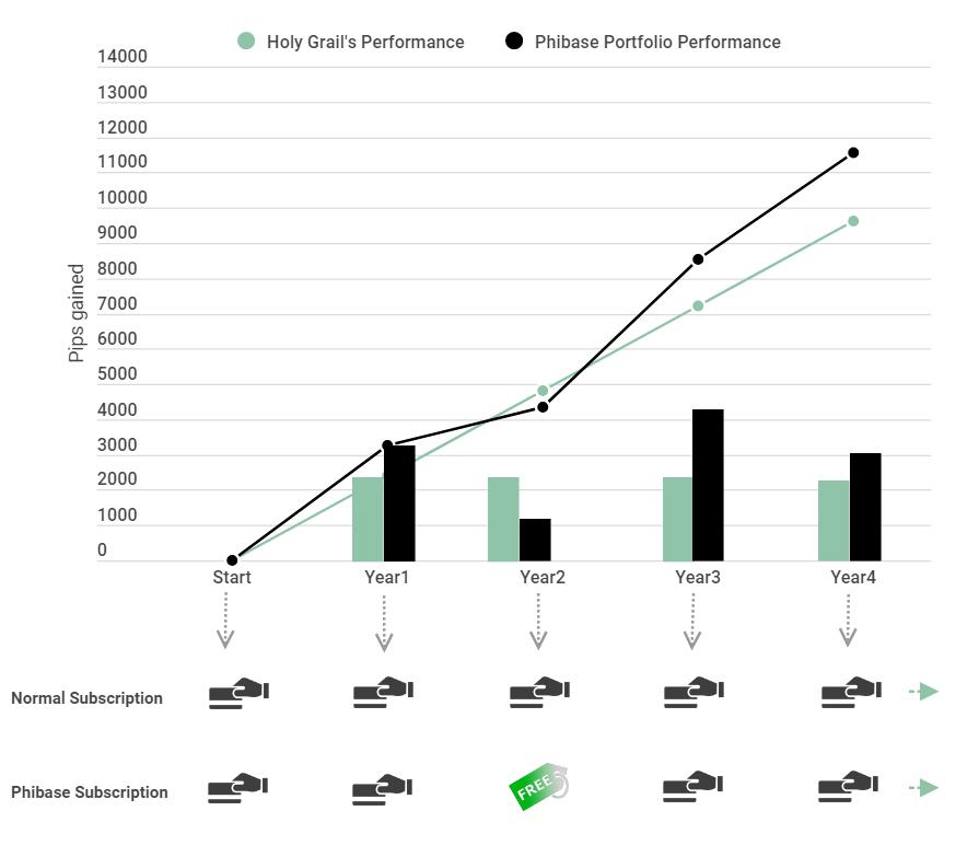 ForexSignalPort.com : Autotrade Profitable Forex Strategies
