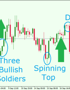 Usdjpy candlestick patterns also most powerful japanese in forex trading rh forextraininggroup