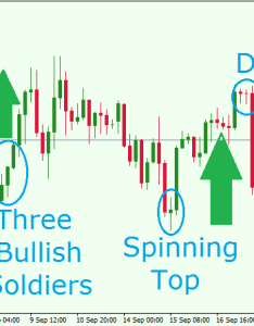 also most powerful japanese candlestick patterns in forex trading rh forextraininggroup