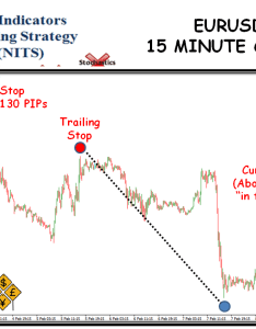 minute forex trading strategy also min chart squeeze page rh hancvhqwsda