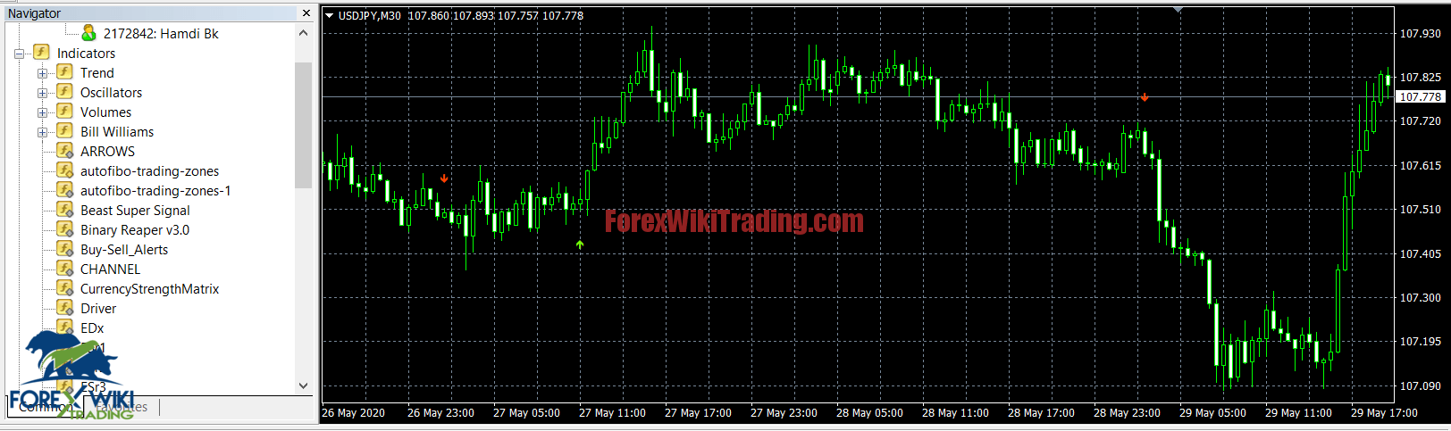 Binary Reaper V30 Indicator Cost Free Unlimited Version