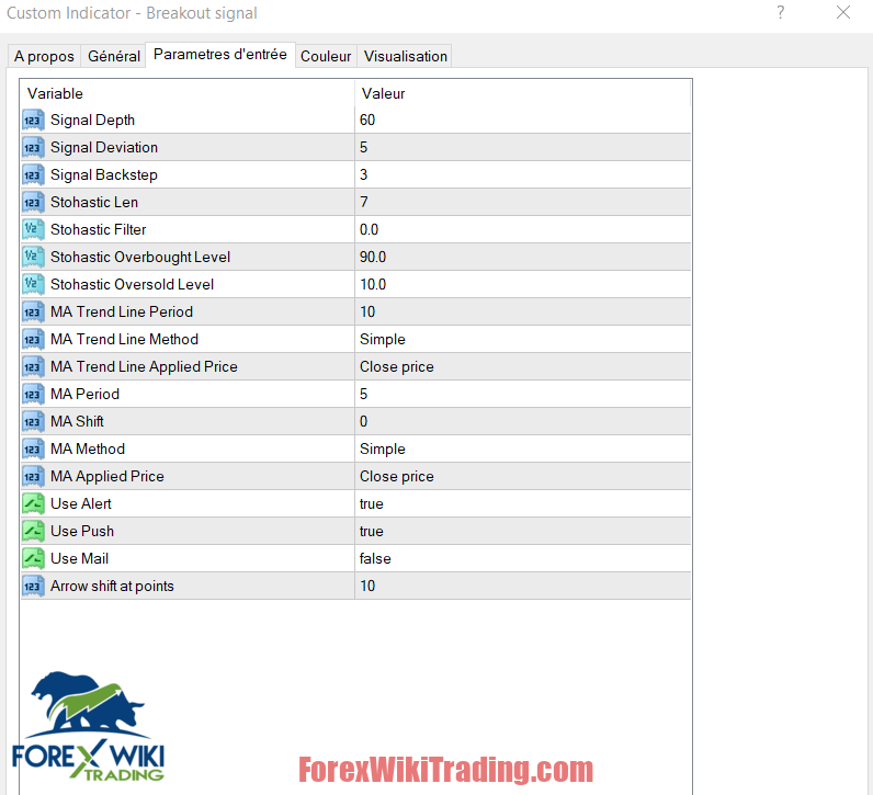 123 Fx System V21Worth Free Version