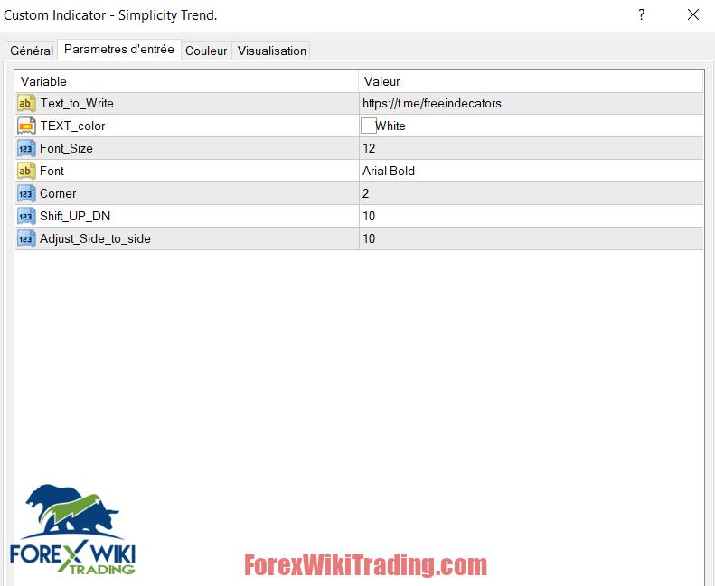 Super Forex ZEZ Trading System Worth 0 Versi gratis