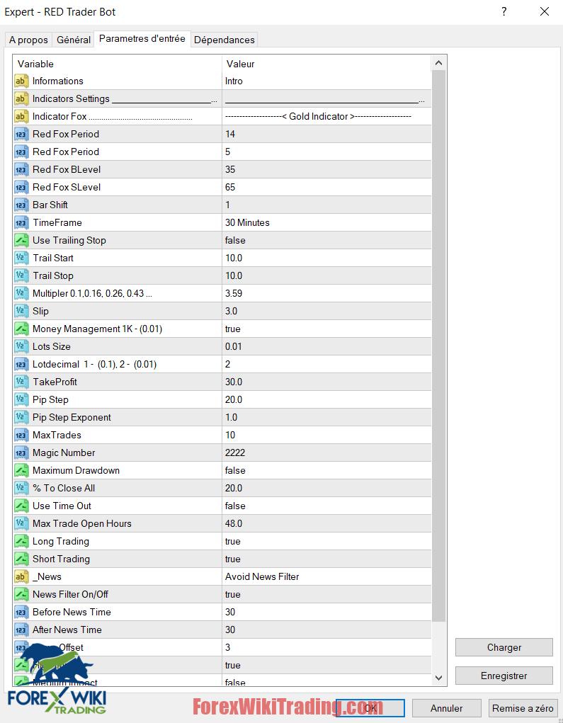 RED Trader Bot Worth 9 Free Version