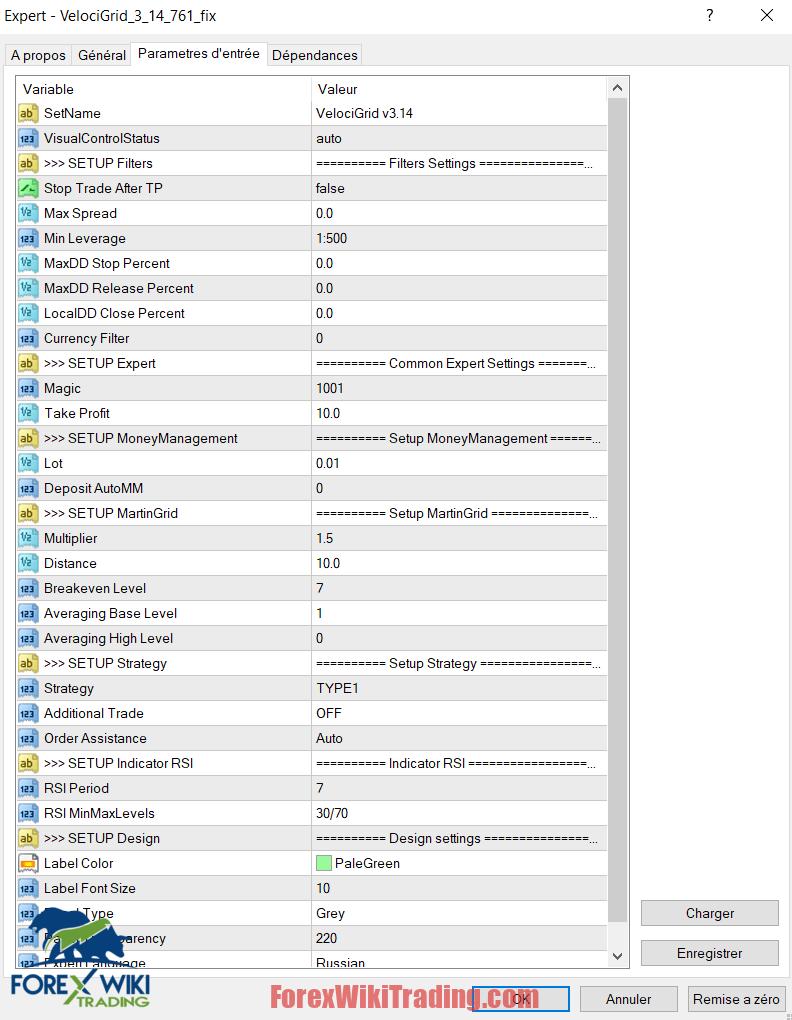 VelociRaptor Grid EA Worth 9 free version