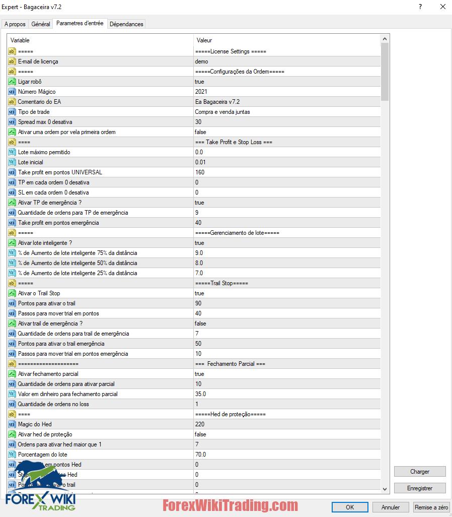 Forex EA Bagacei v72 Version gratuite